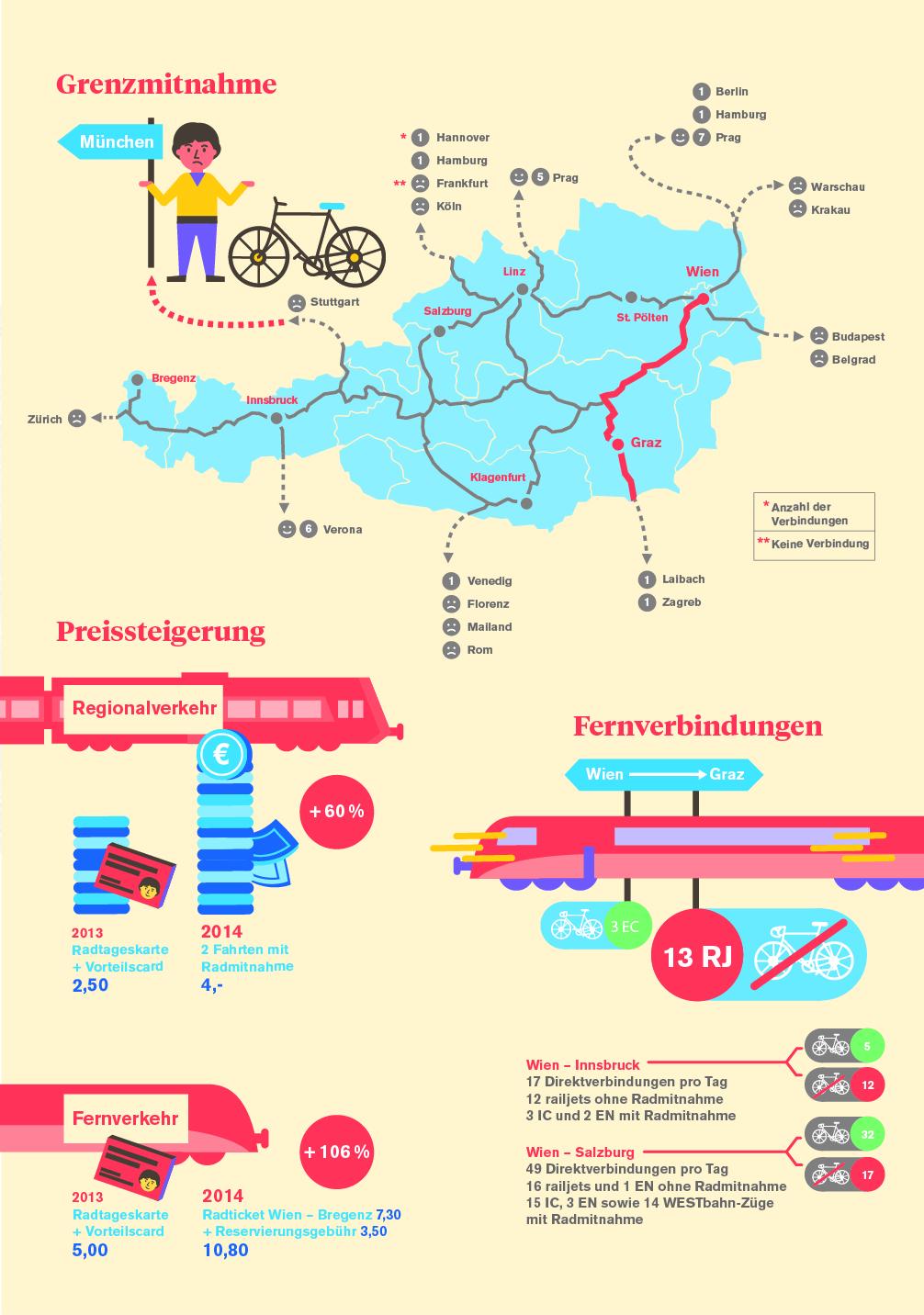 oebb_infografik-01