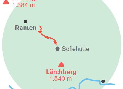 Lärchberg